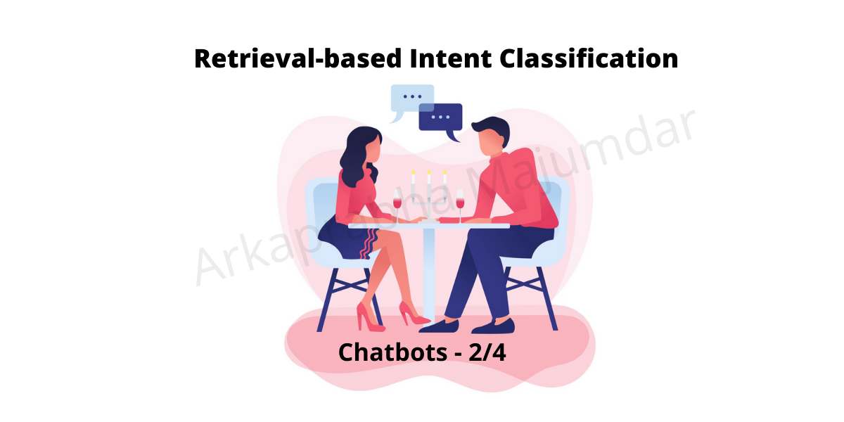 Introduction To Chatbots (1)