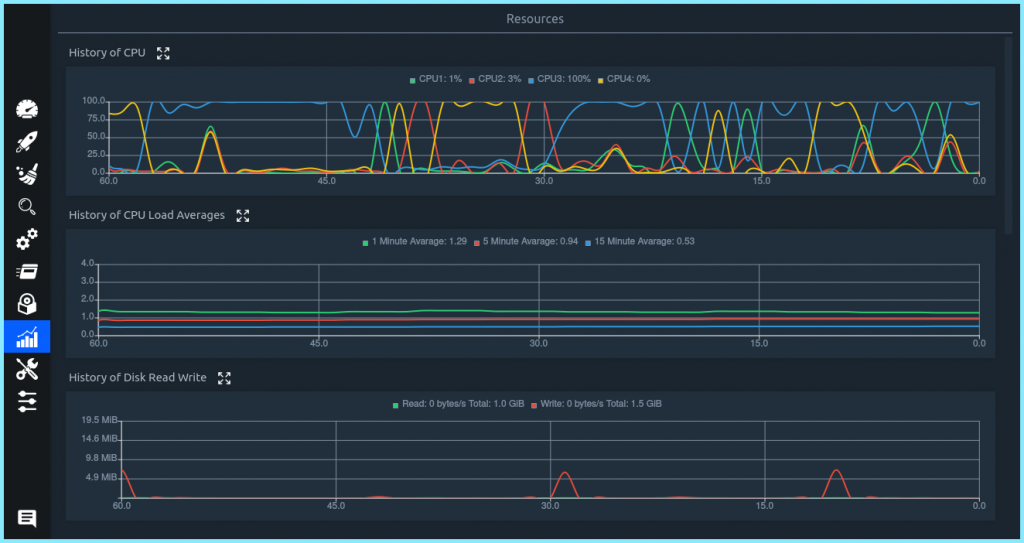 System Monitoring With Stacer